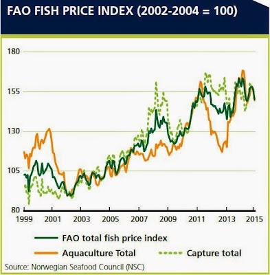 Télécharger la pêche russe nouveau