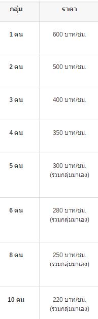 ราคาเรียนภาษาอังกฤษของ learn american eng