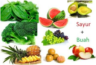 Sayur Dan Buah Untuk Kesehatan Jantung
