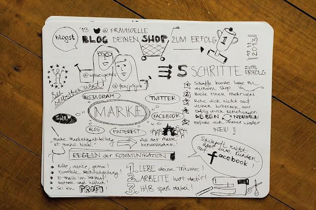 Blog deinen Shop zum Erfolg