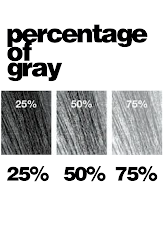 Choosing Your Percentage of Gray