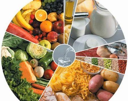 Los 10 Peores Errores de las Dietas