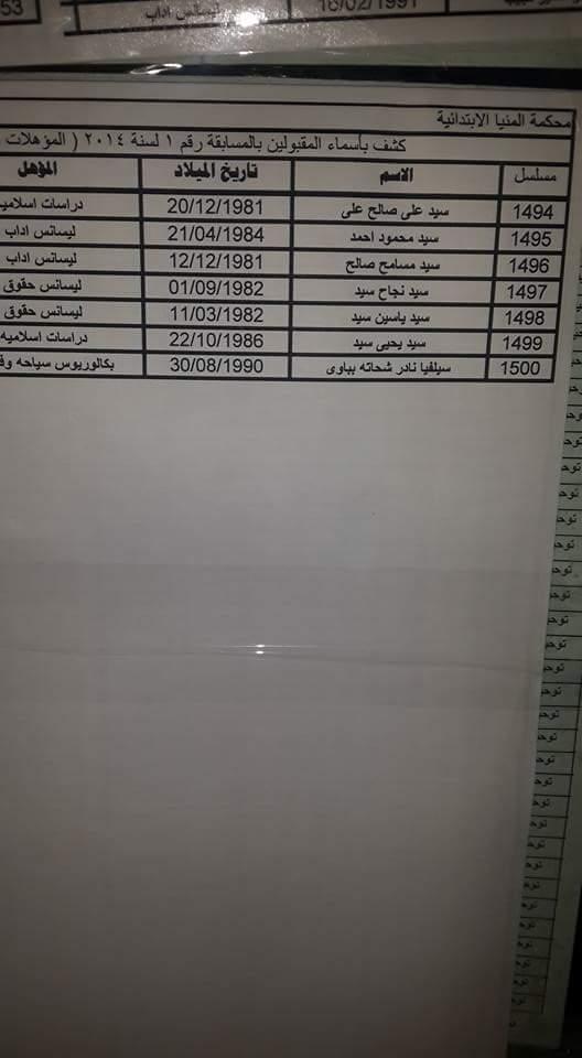 """ننشر كشوف """" اسماء المرشحين لوظائف مسابقة وزارة العدل """" وموعد ومكان اجراء الامتحانات"""