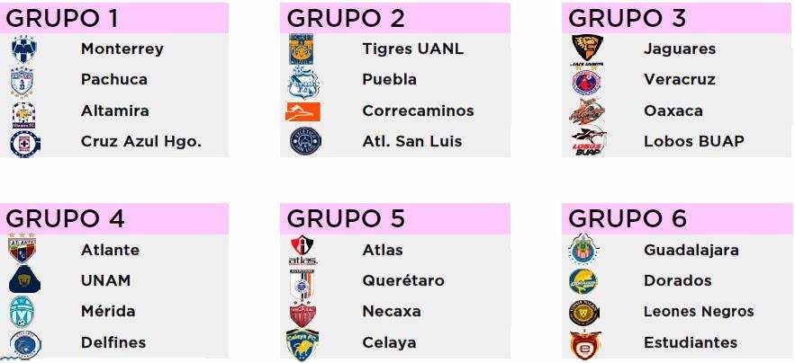 LIGA MX - Página Oficial de la Liga del Fútbol Profesional
