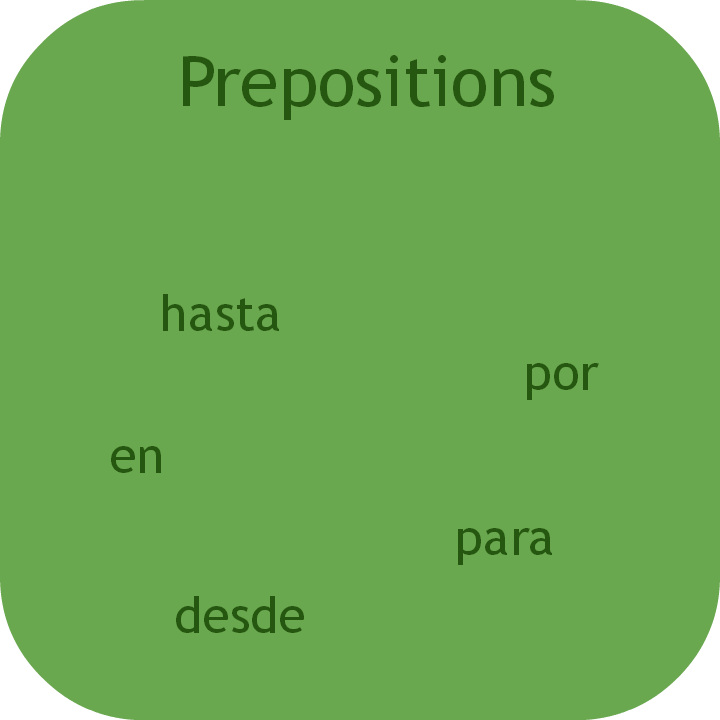 Learn easy Spanish prepositions. Visit www.soeasyspanish.com
