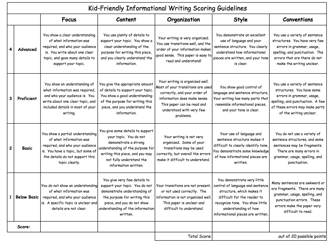 informative essay rubric 1 far below does not introduce a topic that is focused, stated, or maintained does not group related information together does not use linking words.