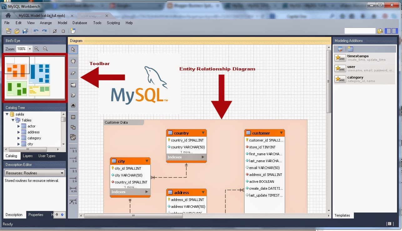 how to tell the date a mysql database was created