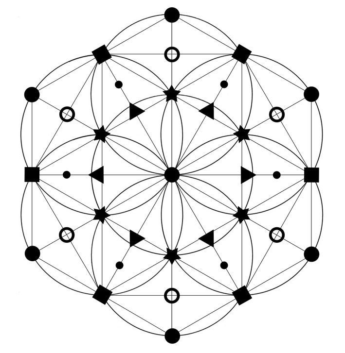 LA BRUJULA DE CRISTAL: Cómo construir una trama de cristales