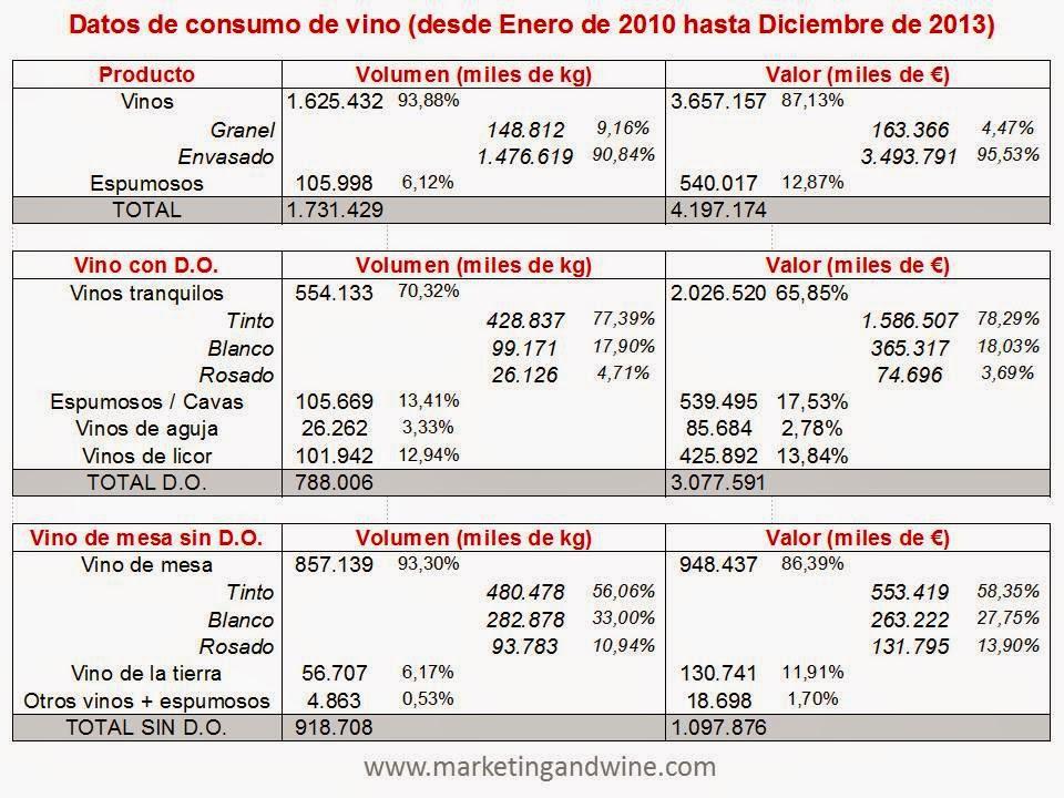 Imagen-Consumo-Vino-España