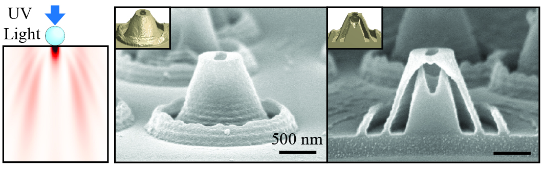 "Researchers from NC State University are able to carve nanoscale ""volcanoes"" by scattering light through a polymer ""crystal ball"" onto a photo-reactive thin film. The structures hold promise for new drug-delivery technologies. Credit: Chih-Hao Chang, North Carolina State University"