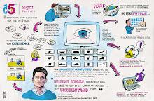 Computación visual cognitiva en cinco años