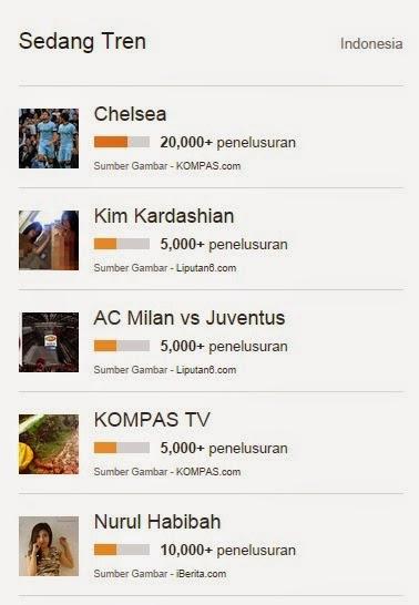 Satpol PP Cantik Nurul Habibah Jadi Trending Google