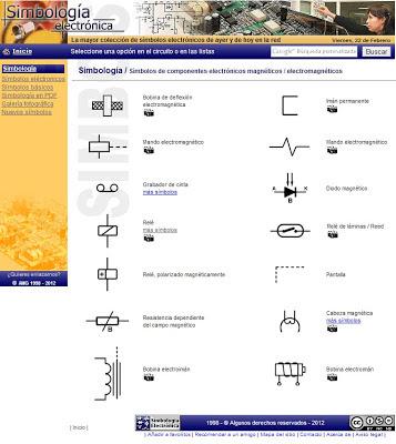 Simbología de componentes electrónicos magnéticos