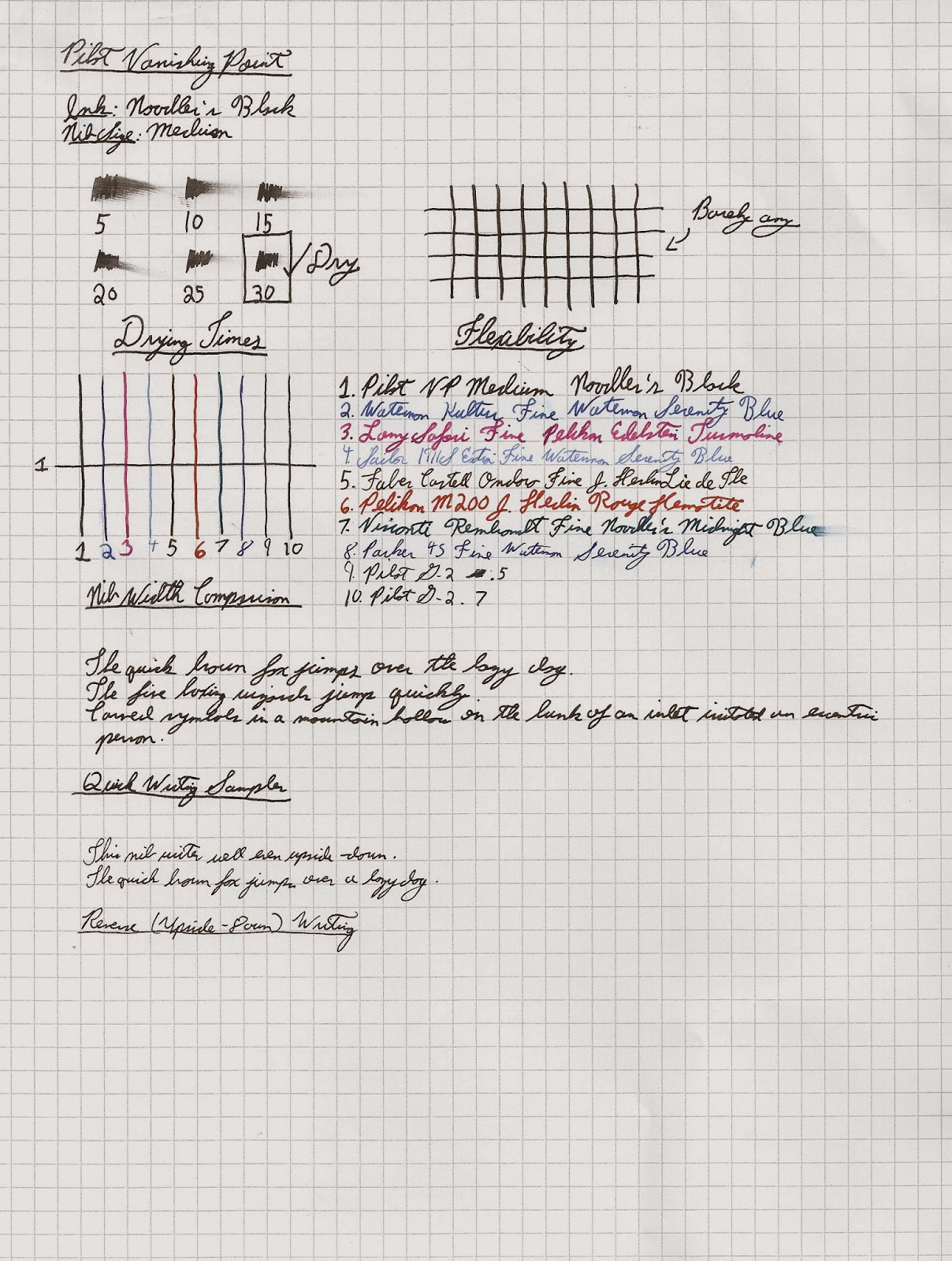Pilot Vanishing Point Writing Sample