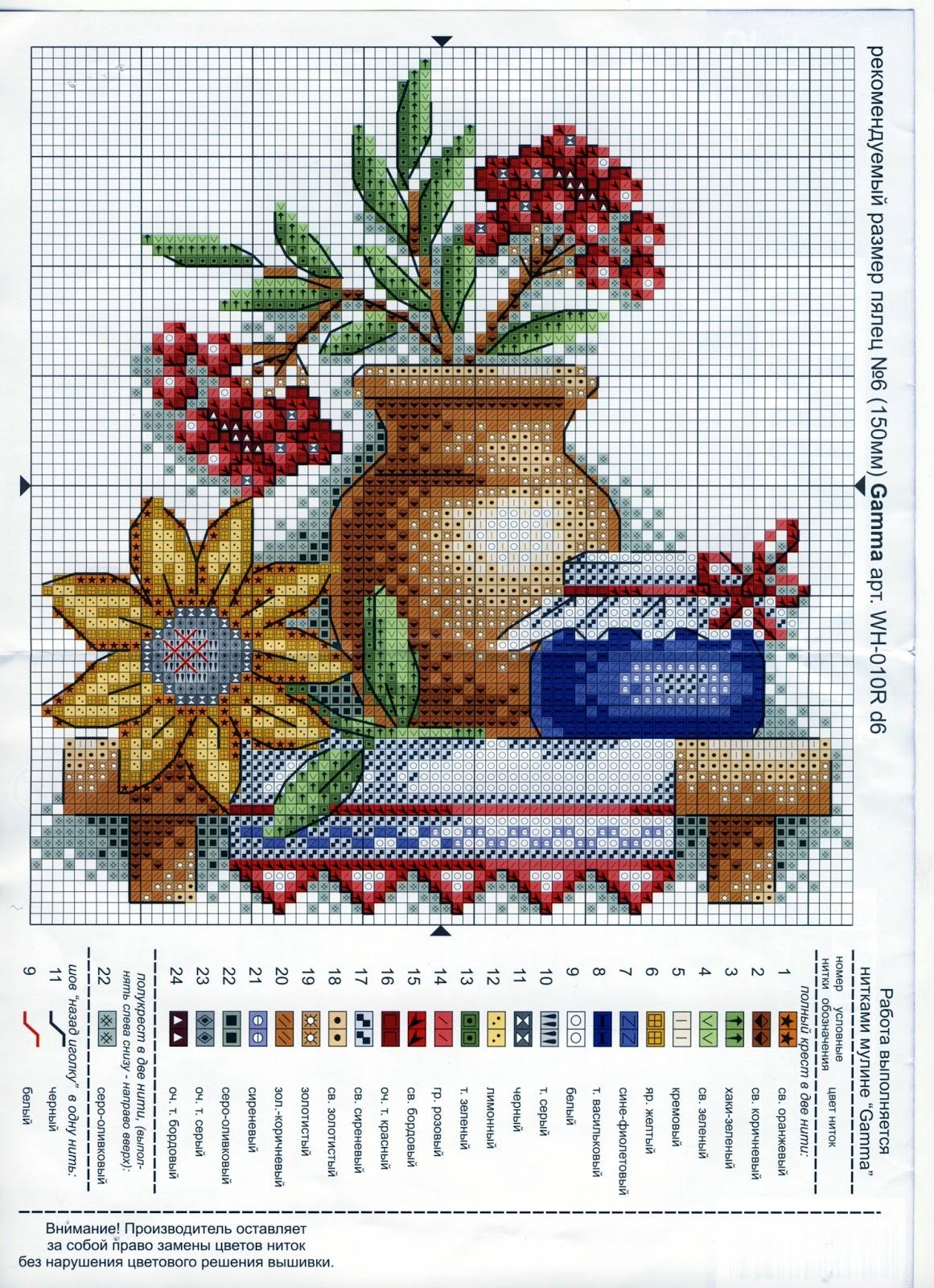 Схема вышивка картины на кухню