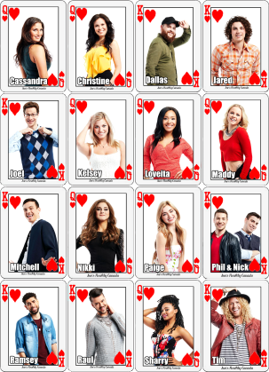 BBCan4 Stats & Voting History
