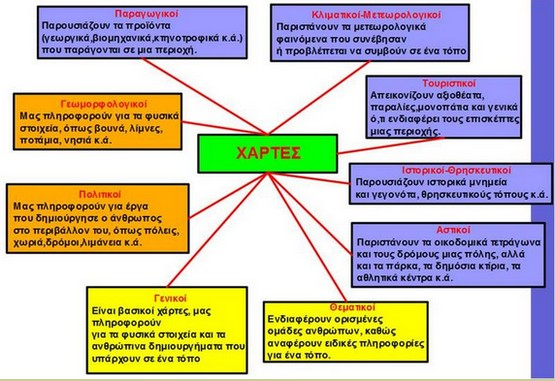 http://ebooks.edu.gr/modules/ebook/show.php/DSDIM-E100/692/4593,20775/extras/ged02_eidos_xarth_ex/index.htm