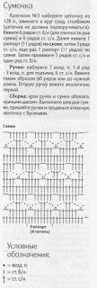 Описание и схема вязания филейной сумки