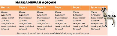 Daftar harga paket aqiqah jantan(teruslah ber aqiqah ,jangan ditunda ....)