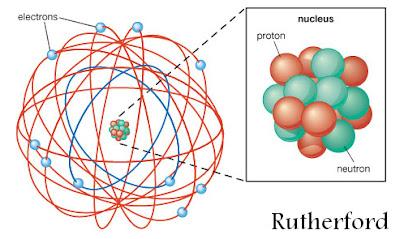 model atom rutherford memiliki kelemahan yaitu model atom rutherford adalah model atom rutherford pdf model atom rutherford dan bohr
