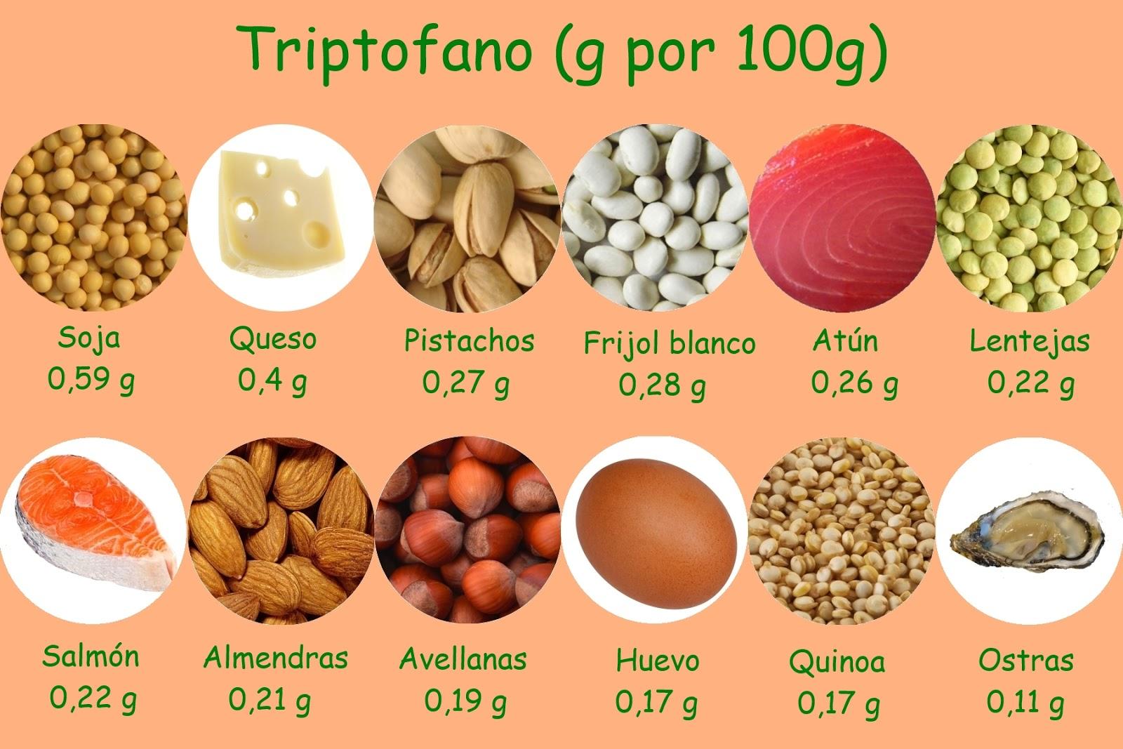 Aptn cofenat 5 maneras de aumentar los niveles de serotonina de manera natural - Alimentos ricos en carbohidratos ...