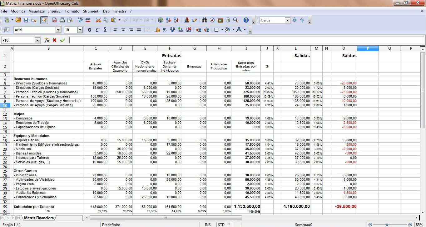 Oficina de gesti n de proyectos elaborar la matriz - Presupuestos para hacer una casa ...