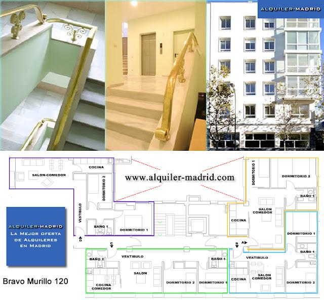 Alquiler madrid alquilar inmuebles en madrid - Alquiler pisos en madrid baratos ...