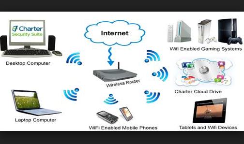 Wi Fi ko kaise prayog Karen smartphones or laptops mein