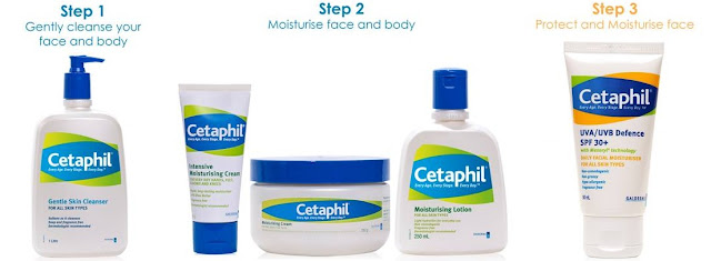 cetaphil acne before and after