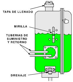 Mecatronica industrial tanques y depositos hidraulicos for Diferencia entre tanque y estanque