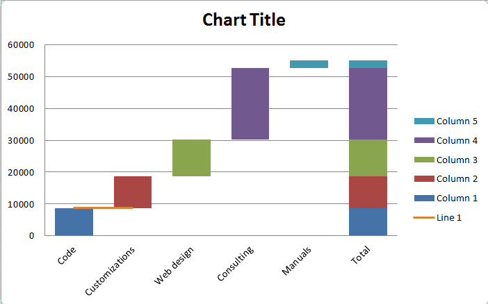 Waterfall chart in Excel pic 12