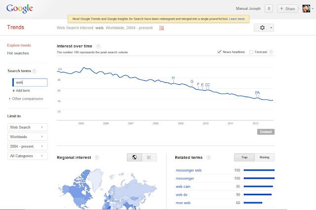 google trends, google, hot searches,