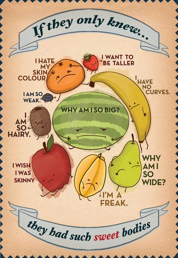 Womens negative voices about their bodies, fruit