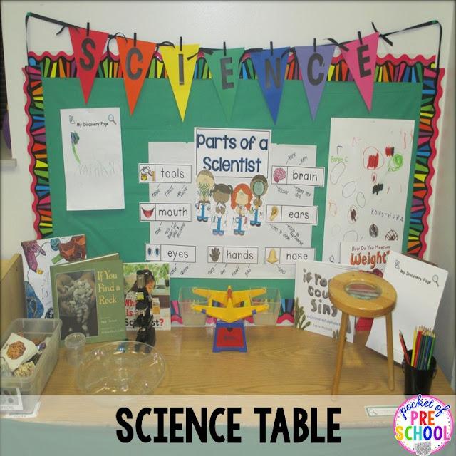 Classroom Review Ideas : My classroom pocket of preschool