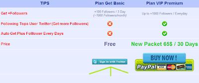 Menambahkan Followers Dengan Cepat