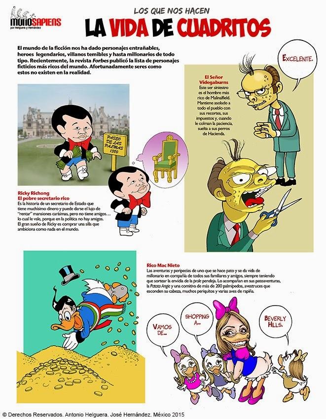 Caricaturas políticas México