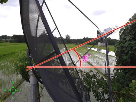 posisi parabola untuk satelit intelsat 19