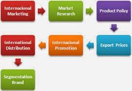 teknik strategi pemasaran
