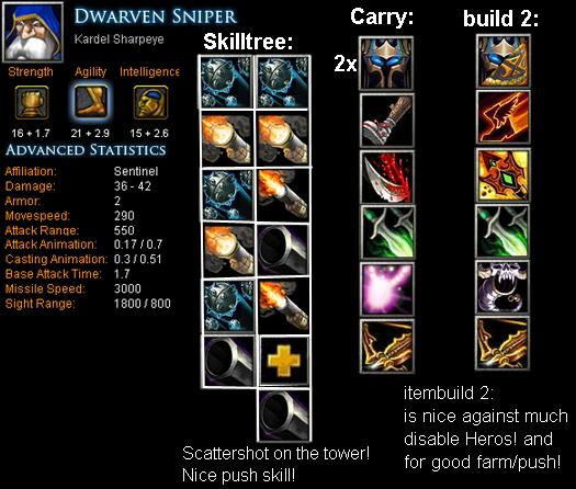 Naix Item Build - Dota Heroes