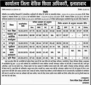 Allahabad Anudeshak Merit list