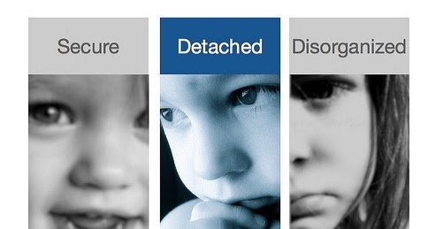 Adult attachment disorder symptom