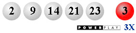 Powerball Results 02-15-2014