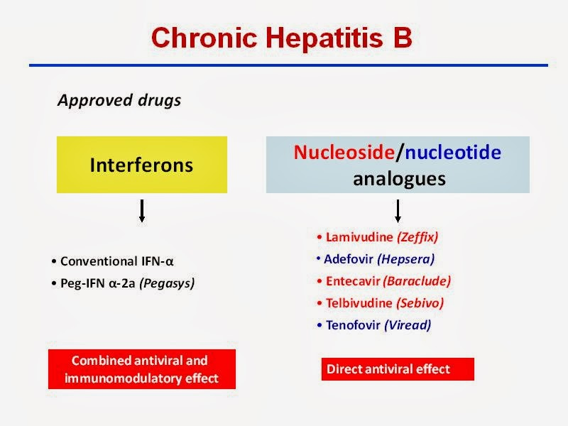 some helpful facts in treating hepatitis b A full list of hepatitis c medications: epcluza, harvoni, zepatier, and more  treating hepatitis c virus infection  here are the medications available to treat hepatitis c, plus some helpful.
