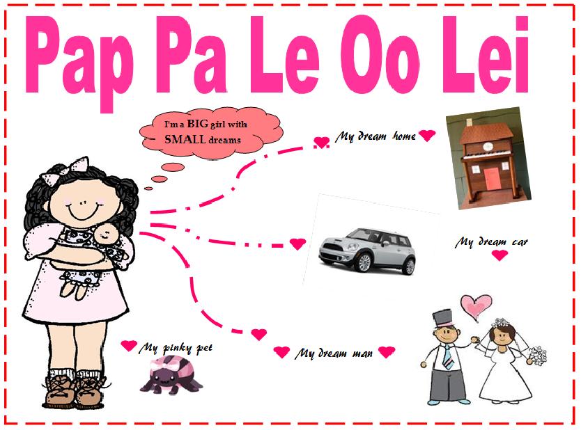 Pap Pa Le Oo Lei