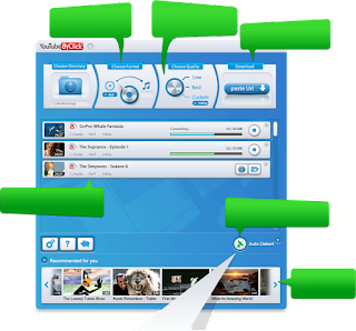 Download YouTube By Click