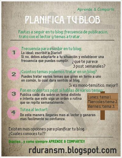 planificacion-blog