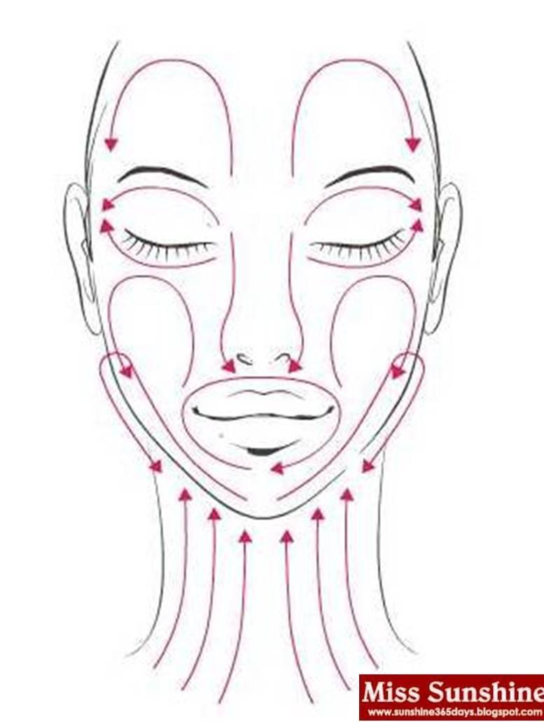 shiseido facial massage method