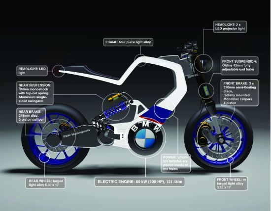 Futuristic Design Of Electric Motorcycles Part 2