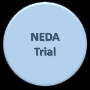 NEDA Trial