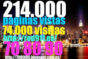 74.000 VISITAS